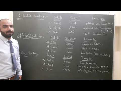 Types Of Solution On The Basis Of Physical State || Solid/Liquid/Gas Solution || 12th Chemistry