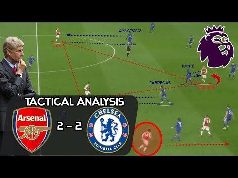 Why Arsenal 2-2 Chelsea is already the match of the season so far: Tactical Analysis