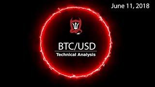 Bitcoin Technical Analysis (BTC) : Bear FUD and Bull Q-tips...  [06/11/2018]