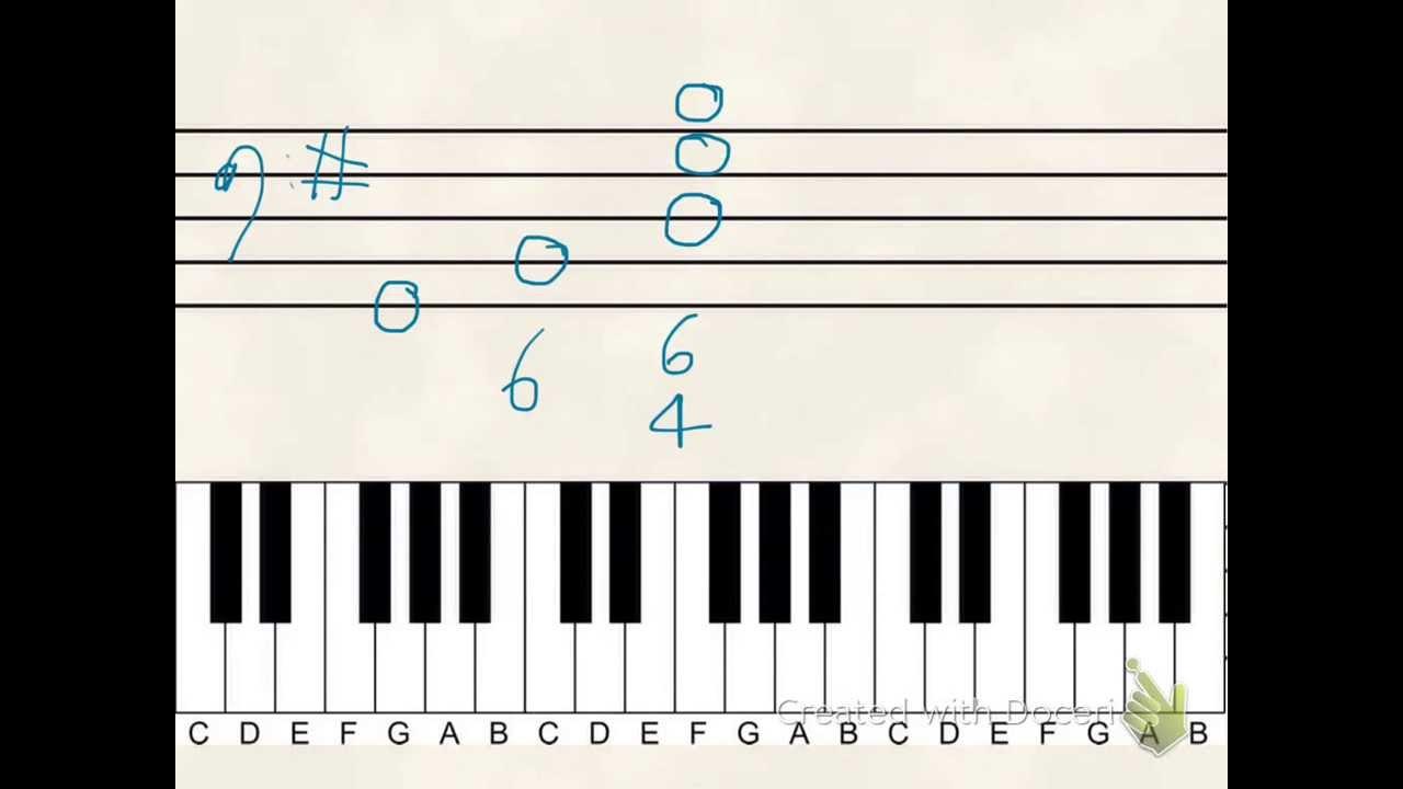 Figured bass triad inversions youtube figured bass triad inversions hexwebz Choice Image