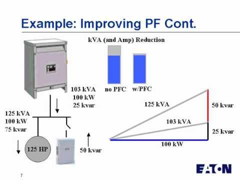 what is power factor pdf
