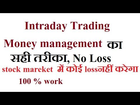 Trading strategies money management