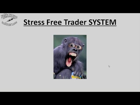 Stress free trader S.Y.S.T.E.M.™ - Part 1 (Alberto Pau by Tomorrow In Trading) #stressfreetrader