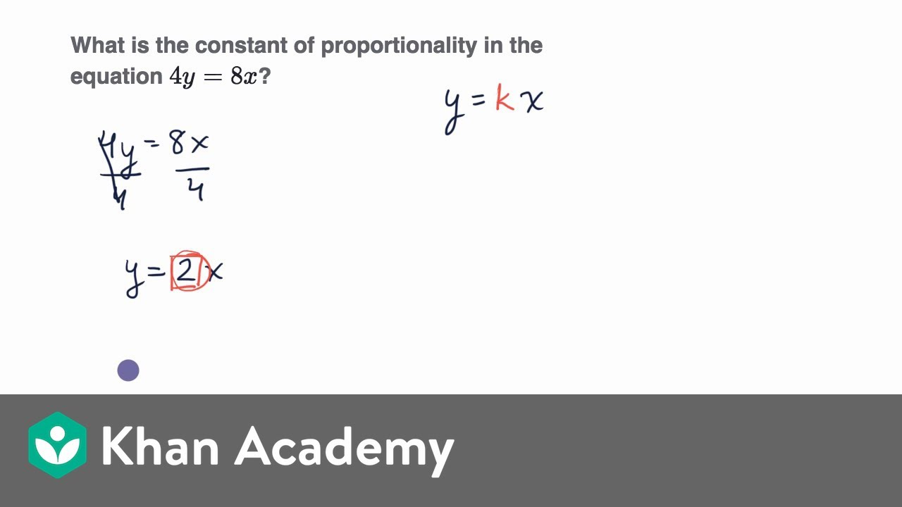 medium resolution of Constant of Proportionality from an Equation   Interactive Worksheet by  Veronica Meeks   Wizer.me