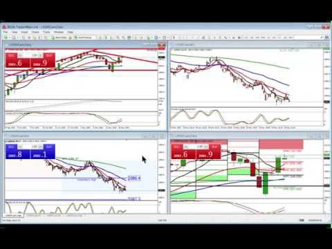 ForexToday:  Live Stream: Front Run SP500 with GBPUSD