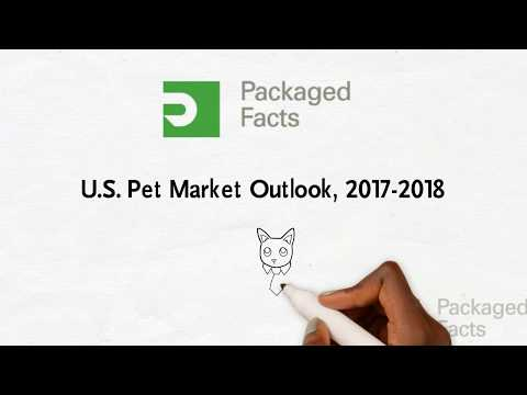 US Pet Market Outlook 2017-2018