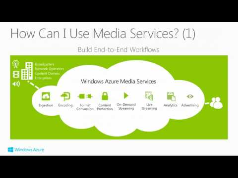 TechEd New Zealand 2012 Video Streaming From The Cloud   An Overview of Windows Azure Media Services