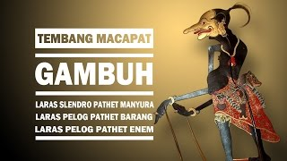 Gambar cover Tembang Macapat - Gambuh