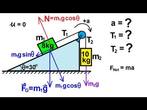Physics - Mechanics: Applications of Newton's Second Law (3 of 20) incline with 2 blocks