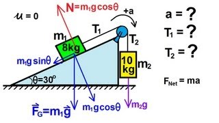 Physics - Mechanics: Appli¢ations of Newton's Second Law (3 of 20) incline with 2 blocks