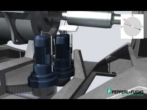 Wind Power Plant Uses Inductive Proximity Sensors in Wind Turbines