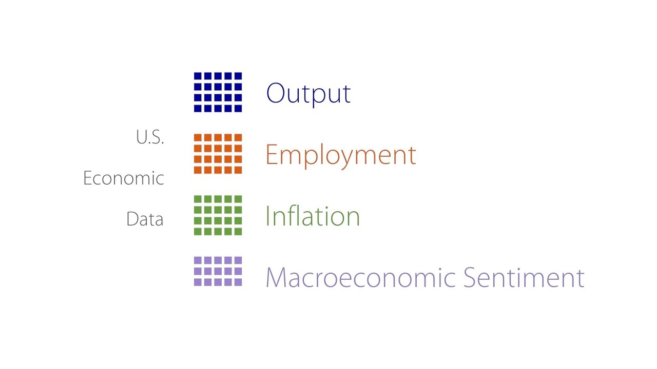 Nowcasting: How to go from occasional economic news to a real-time read on economic activity