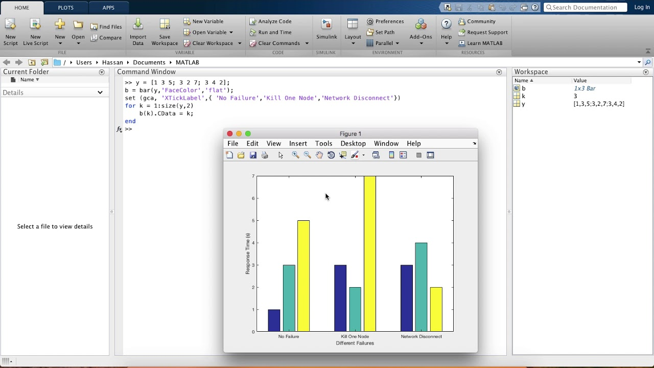 Plot Bar Chart or Graph in Matlab