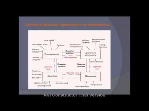 Методика составления бизнес-плана