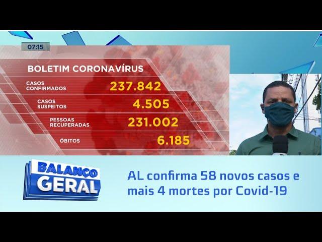Dados da pandemia: Alagoas confirma 58 novos casos e mais 4 mortes por Covid-19