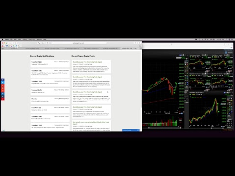 The Anatomy of a Market Pullback Trade: Exploiting Fear in the Markets