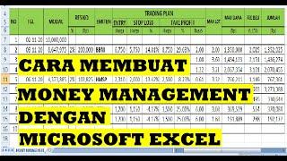 15+ Cara Money Management Trading paling mudah