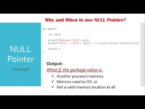 NULL Pointer In C Example Or What Is NULL Pointer In C