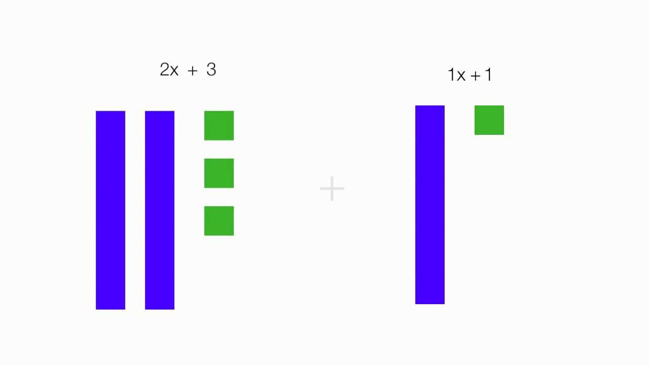 It's just a graphic of Printable Algebra Tiles pertaining to pdf