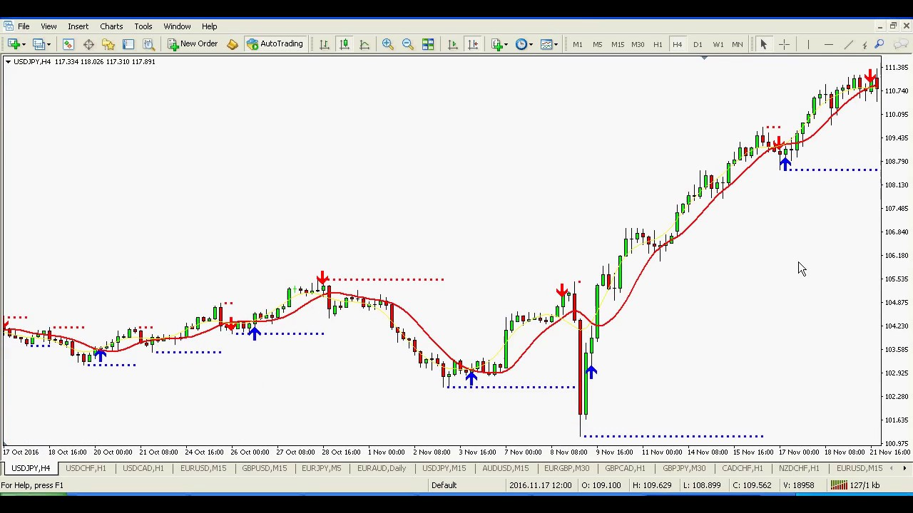 30 pips slippage in forex