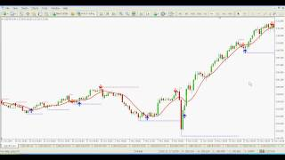 Forex Systems - 30 Pips Everyday With Buy Sell Simple Forex System