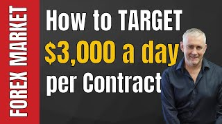 Day Trading Forex Market | Target $300 a Day per Contract | Master Trader Program