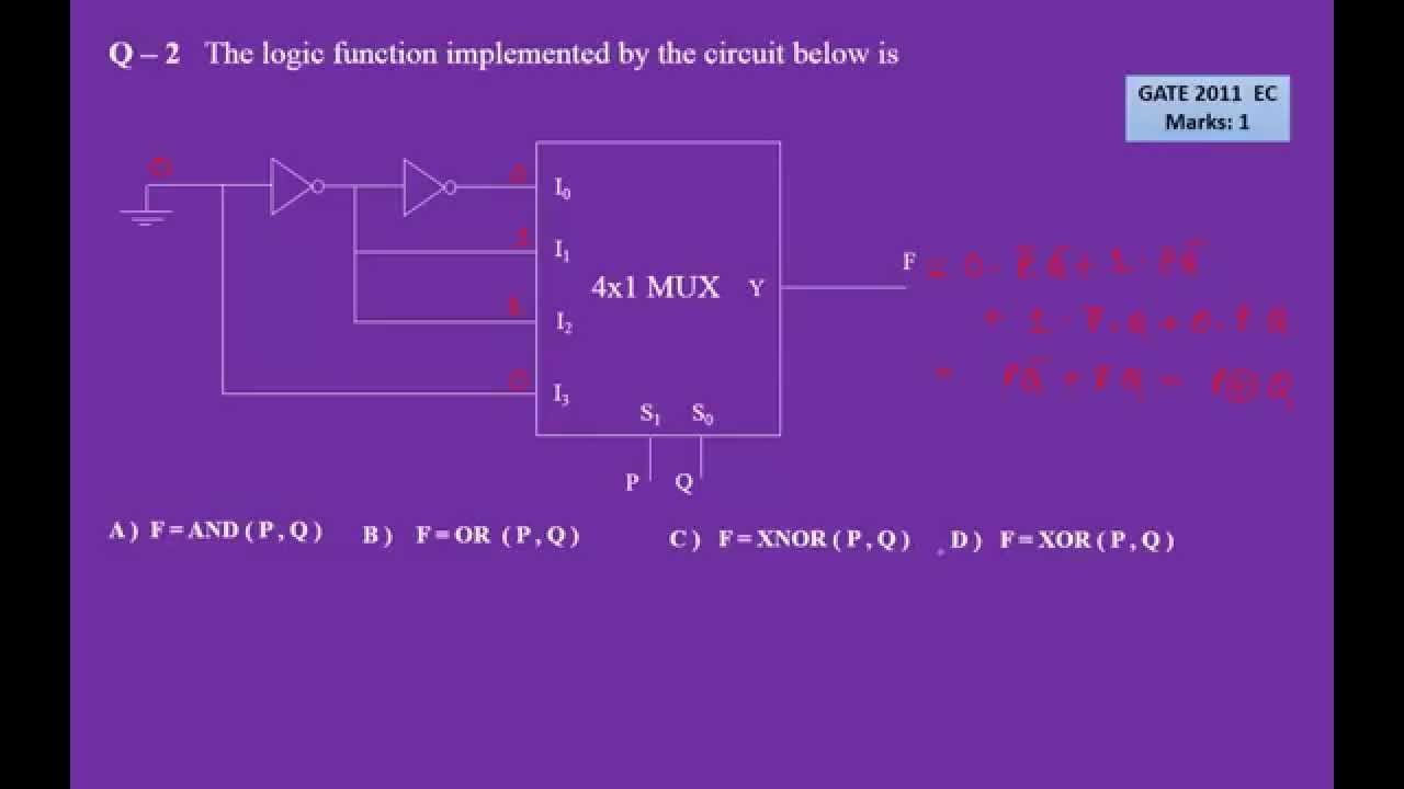 Multiplexer Question Solving - I