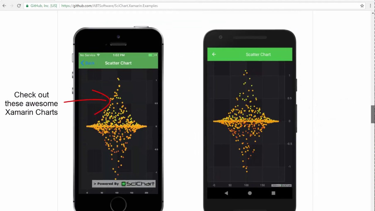 Getting started with SciChart's Xamarin Charts