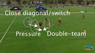 How to Use Futsal to Develop Defense in Football: Zonal Defending and Double-Teaming.