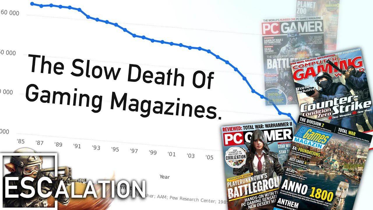The Decline Of Gaming Printmedia.
