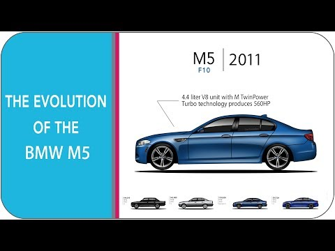 The Evolution Of The BMW M5 (from 1985 - M5 2018)