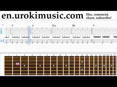 Guitar Lessons Sia Underneath The Christmas Lights Chords Tutorial Um Ic352 You