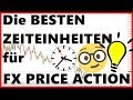 Forex Trading Analyse für KW 47: Wichtige Price Action Zonen (Deutsch)
