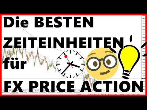 Die besten Zeiteinheiten für Forex Trading mit Price Action lernen // Deutsch für Anfänger