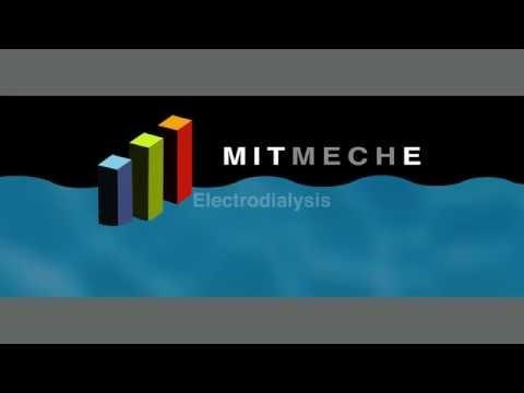 Electrodialysis Explained