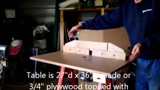 Router Table Diy Project