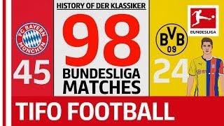 Borussia Dortmund vs FC Bayern München - A Brief History Of Der Klassiker - Powered By Tifo Football