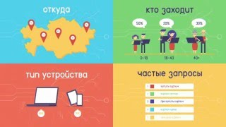 Создание и продвижение сайтов в Астане(сайт компании: http://www.netmark.kz тел.: 8 (702) 929 71 21 Интернет-реклама в Астане от Компании Netmark – возможность стабиль..., 2016-01-28T06:21:40.000Z)