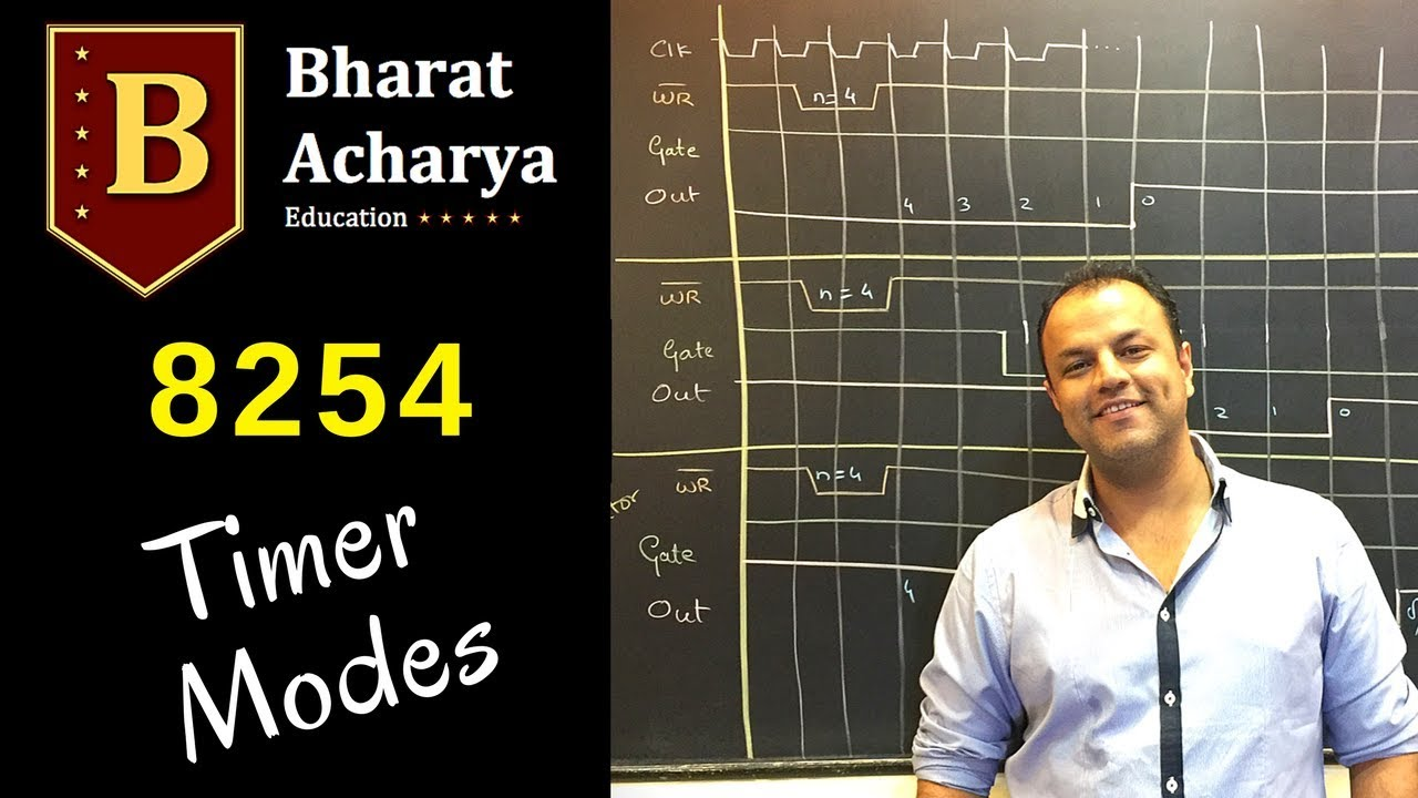 82538254 pit timer modes bharat acharya education