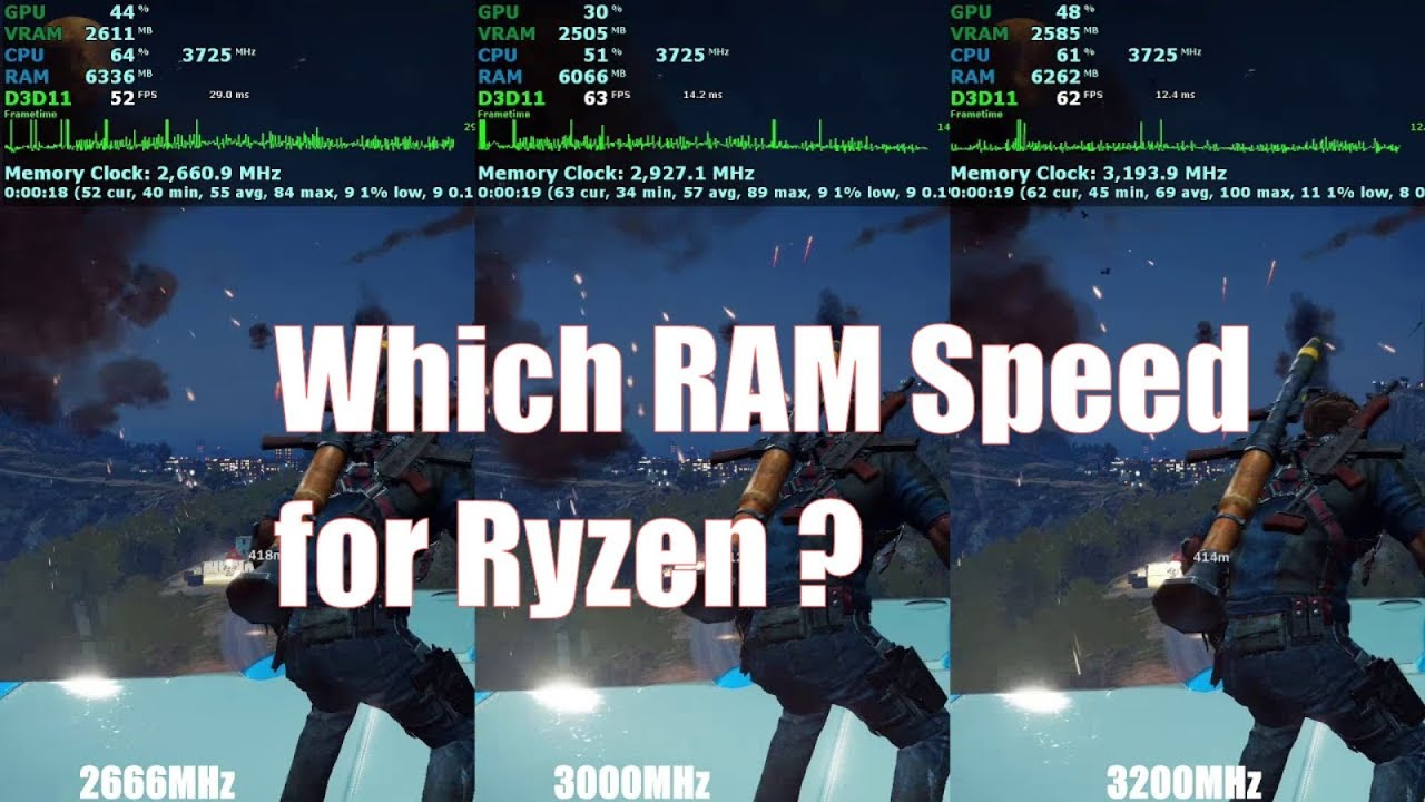 2666 vs 3000 vs 3200 MHz | Ryzen 2nd gen RAM speed comparison Test