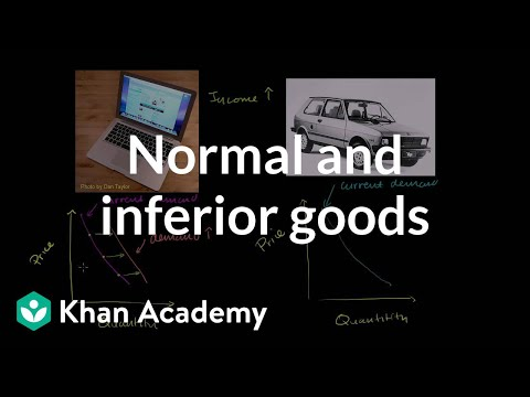 Normal and inferior goods | Supply, demand, and market equilibrium | Microeconomics | Khan Academy