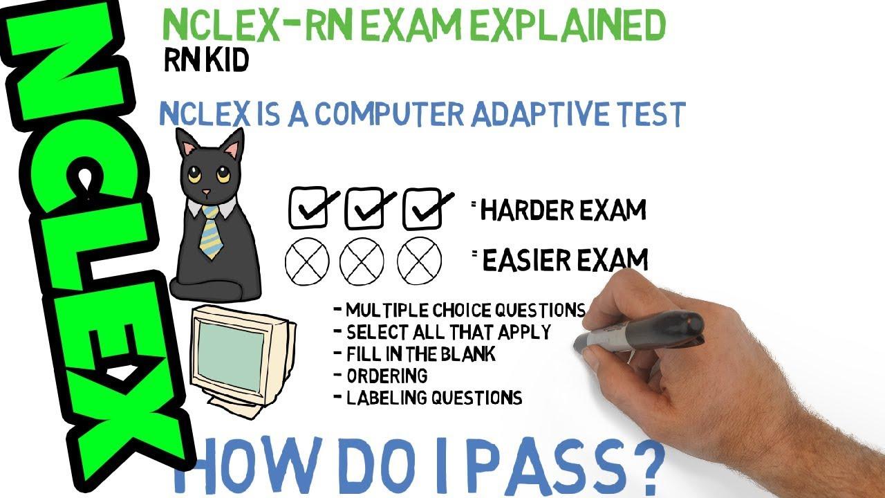 How Does The NCLEX Work? (NCLEX Exam FAQ Explained)