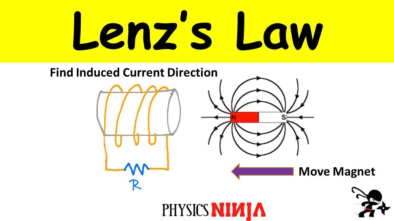 lenz u0026 39 s law