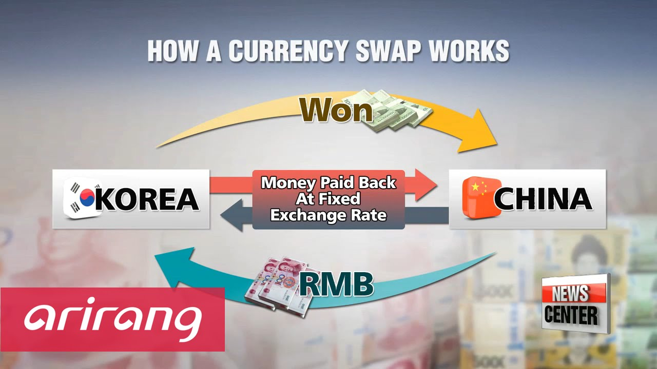 Swap deal in forex market