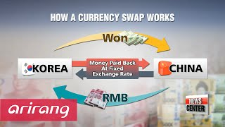 South Korea, China extend currency swap deal