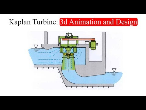 kaplan turbine design and working principles