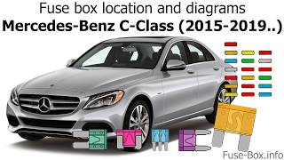Fuse box location and diagrams: Mercedes-Benz C-Class (2015-2019..) -  YouTubeYouTube
