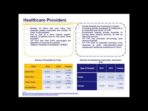 Healthcare And Medical Device Sectors In China