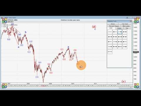 Dow Jones Elliott Wave (Big Picture) alternative to Robert Prechter's views