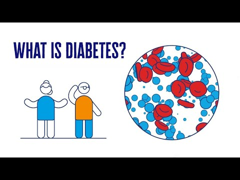 What is diabetes? | Diabetes UK